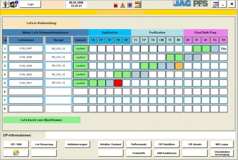 Recipe-based control of production and auxiliary processes